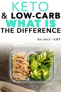 Did you know there's a difference between keto and low-carb diets? I didn't in the beginning so I did a little digging and figured it out. Check out some of the differences in this post.