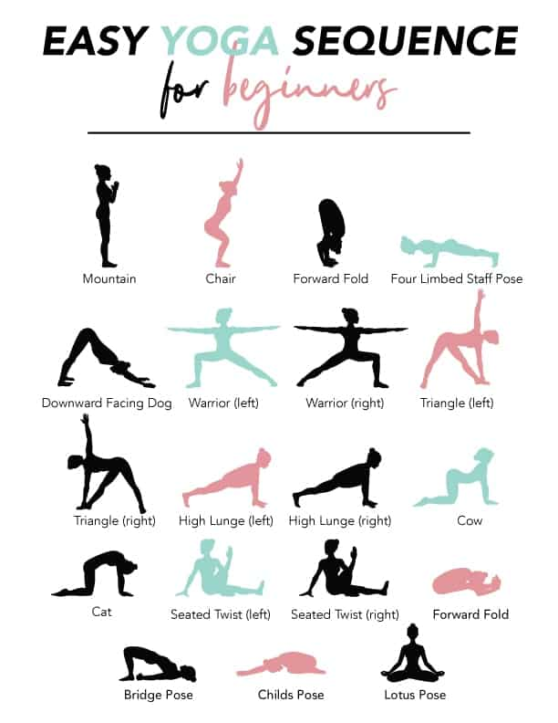 image of a yoga sequence for beginners