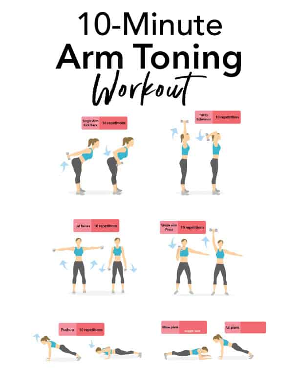 image of an arm toning workout with exercises listed above